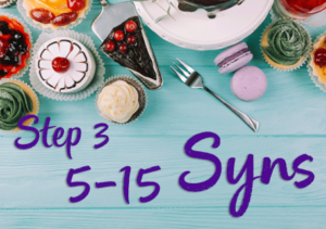 Slimming-World-Plan-Explained - Syns